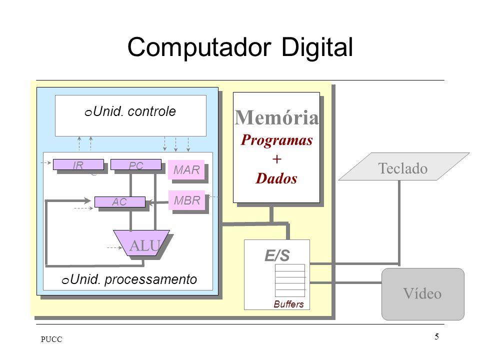 Computador Digital Memória Programas + Dados Teclado ALU E/S Vídeo