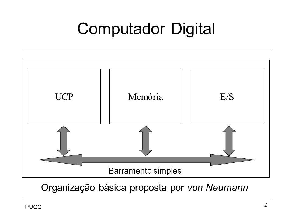 Organização básica proposta por von Neumann