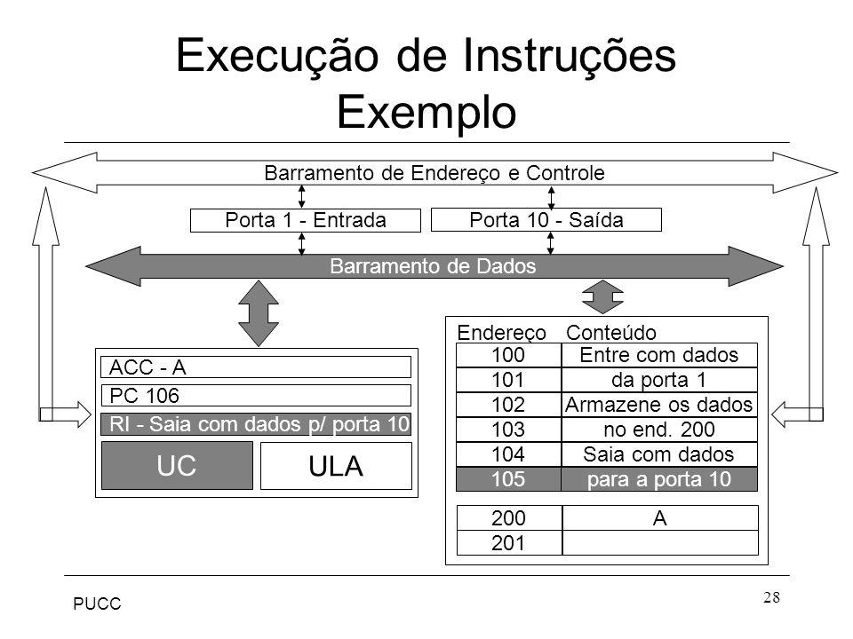 Execução de Instruções Exemplo