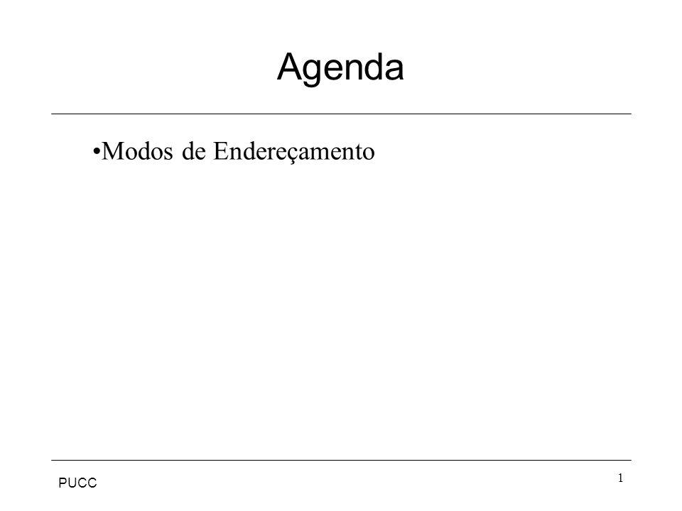 Agenda Modos de Endereçamento