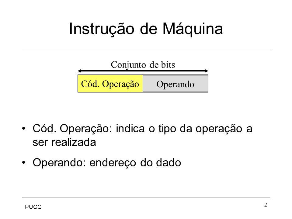 Instrução de Máquina Conjunto de bits. Cód. Operação. Operando. Cód. Operação: indica o tipo da operação a ser realizada.