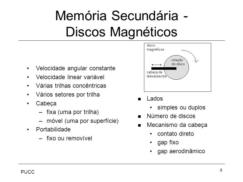 Memória Secundária - Discos Magnéticos