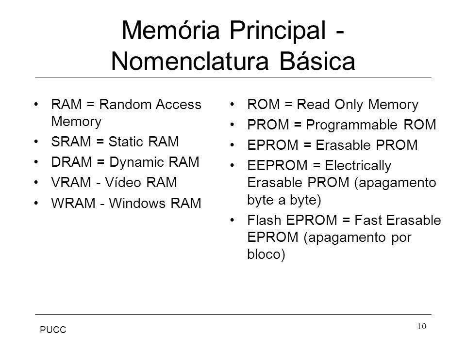 Memória Principal - Nomenclatura Básica