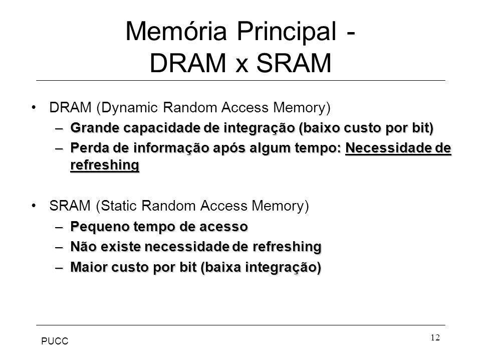Memória Principal - DRAM x SRAM