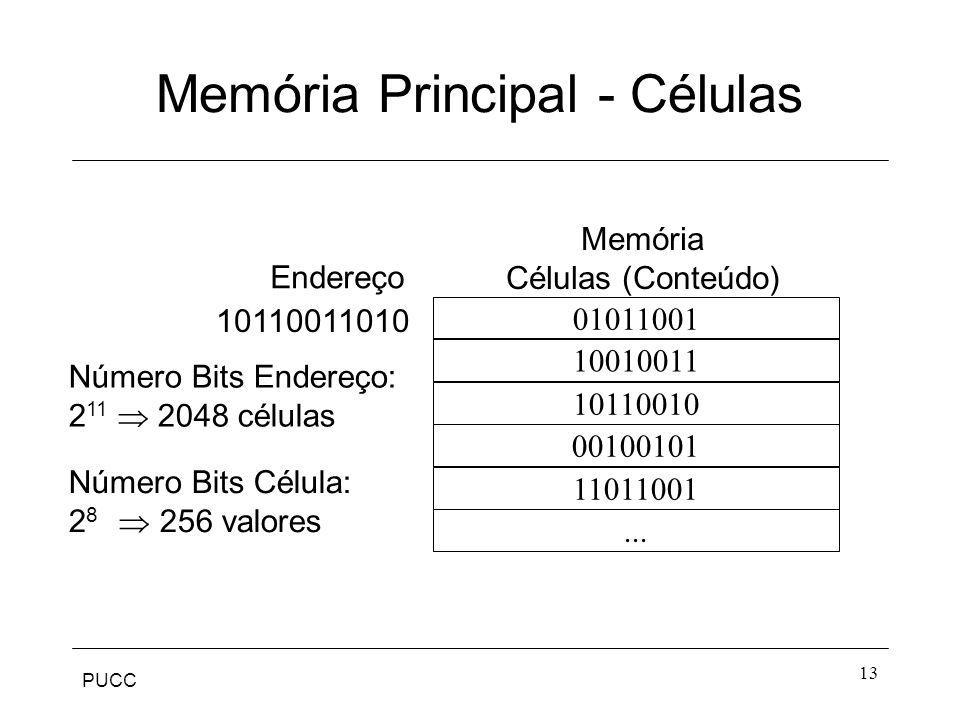 Memória Principal - Células
