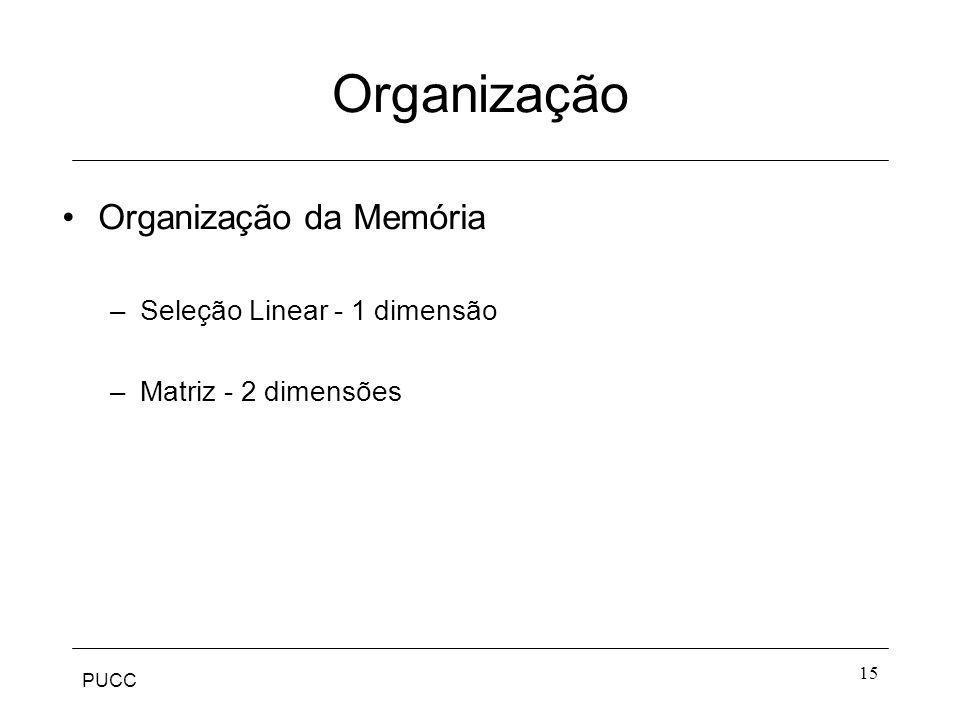Organização Organização da Memória Seleção Linear - 1 dimensão