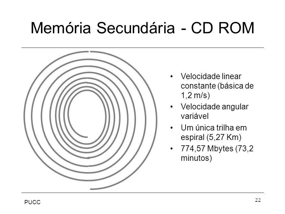 Memória Secundária - CD ROM
