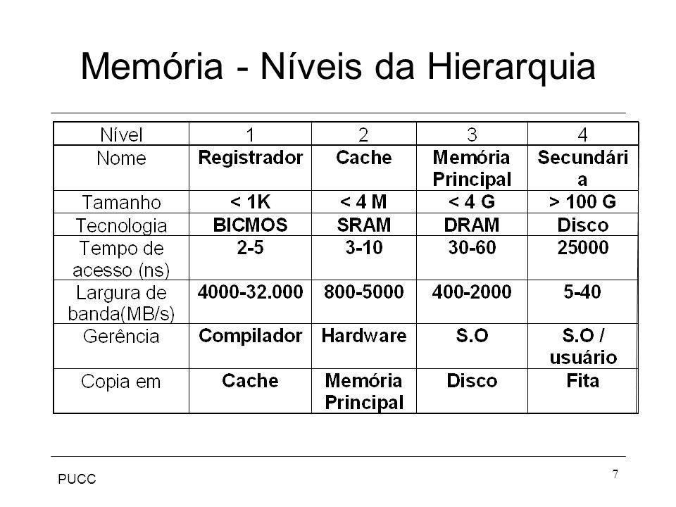 Memória - Níveis da Hierarquia