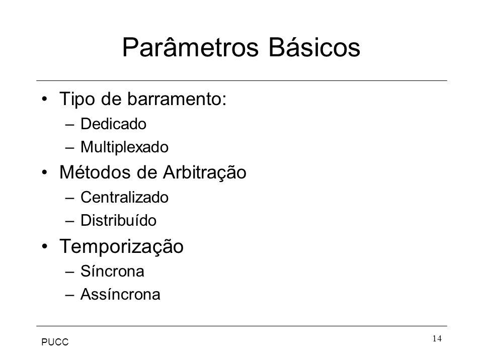 Parâmetros Básicos Temporização Tipo de barramento: