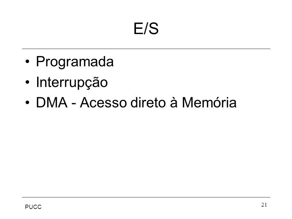 E/S Programada Interrupção DMA - Acesso direto à Memória