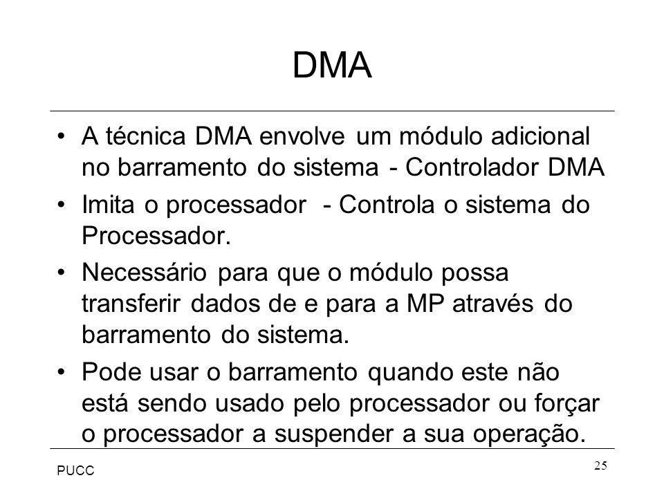 DMA A técnica DMA envolve um módulo adicional no barramento do sistema - Controlador DMA. Imita o processador - Controla o sistema do Processador.