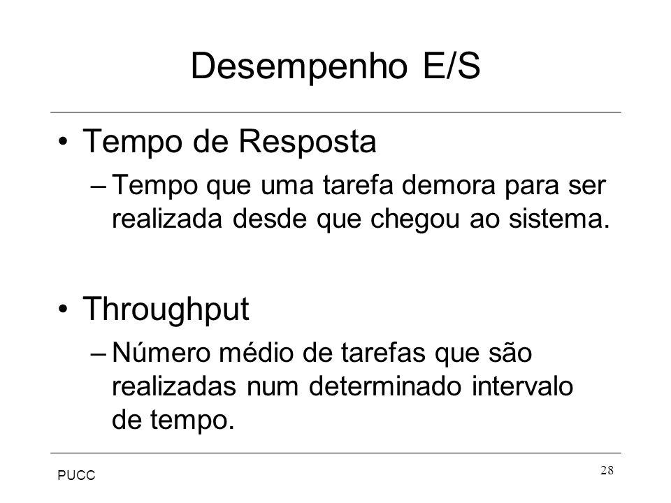 Desempenho E/S Tempo de Resposta Throughput