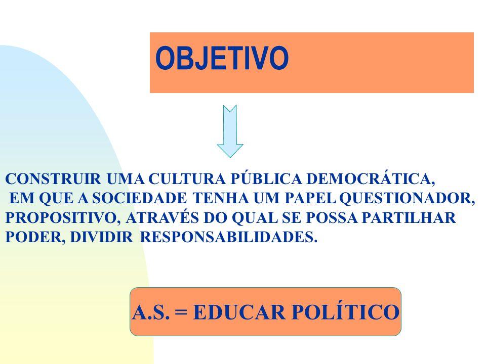 OBJETIVO A.S. = EDUCAR POLÍTICO