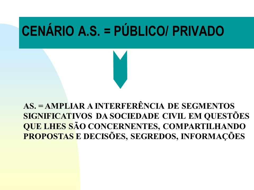 CENÁRIO A.S. = PÚBLICO/ PRIVADO