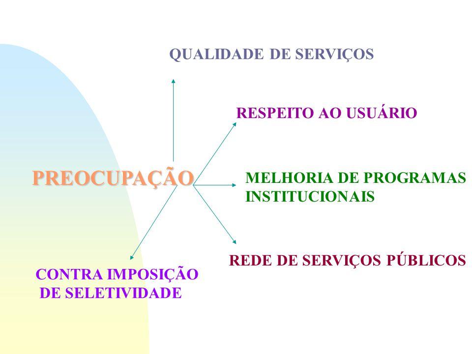 PREOCUPAÇÃO QUALIDADE DE SERVIÇOS RESPEITO AO USUÁRIO