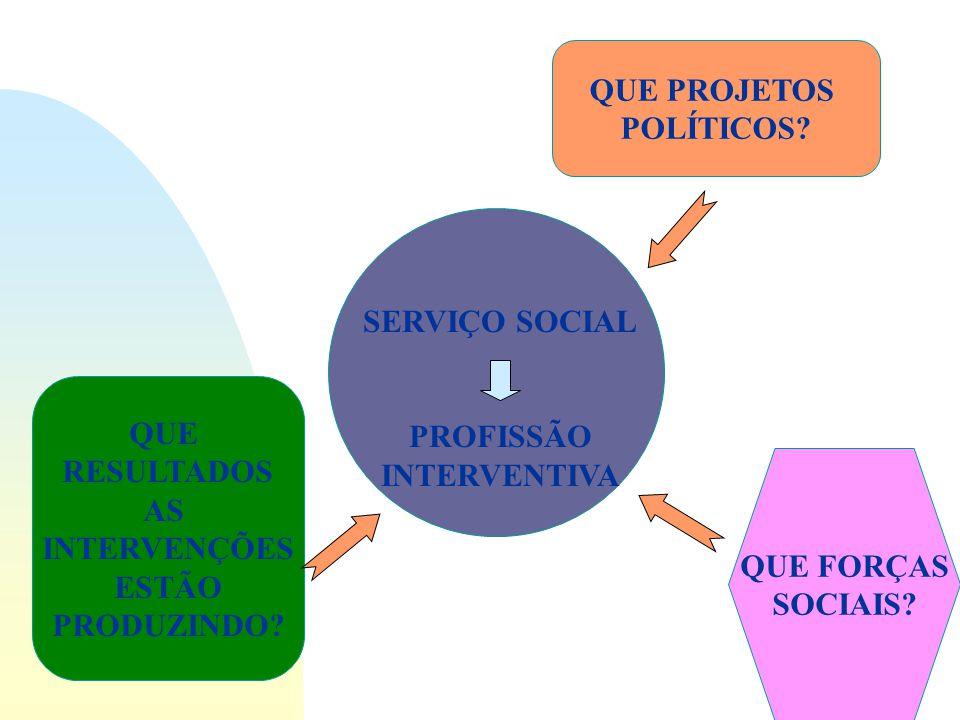 QUE PROJETOS POLÍTICOS SERVIÇO SOCIAL. PROFISSÃO. INTERVENTIVA. QUE. RESULTADOS. AS. INTERVENÇÕES.