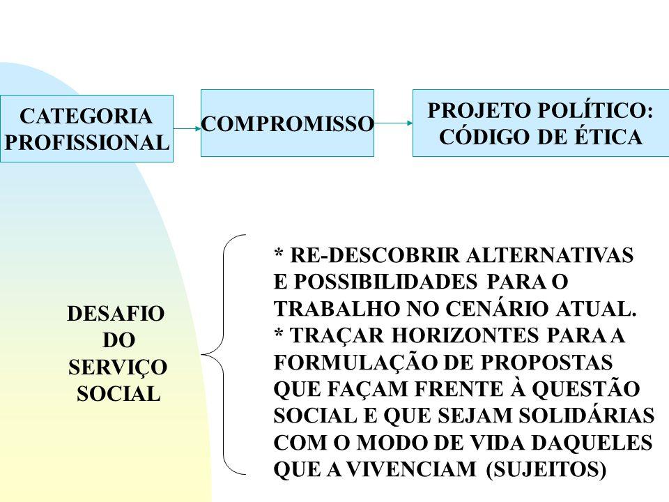 COMPROMISSO PROJETO POLÍTICO: CÓDIGO DE ÉTICA. CATEGORIA. PROFISSIONAL. * RE-DESCOBRIR ALTERNATIVAS.