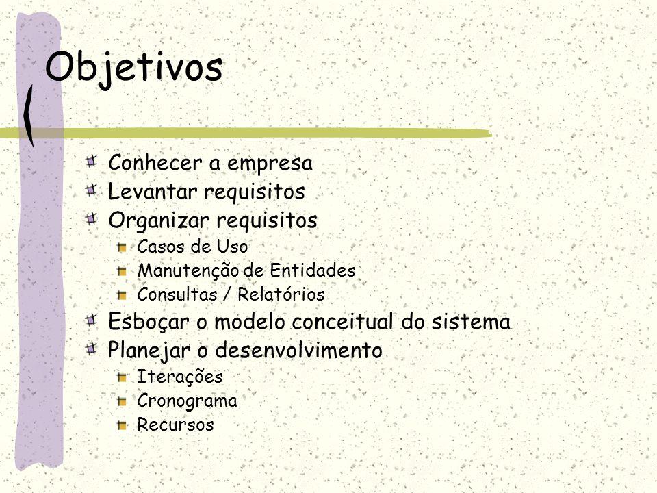 Objetivos Conhecer a empresa Levantar requisitos Organizar requisitos