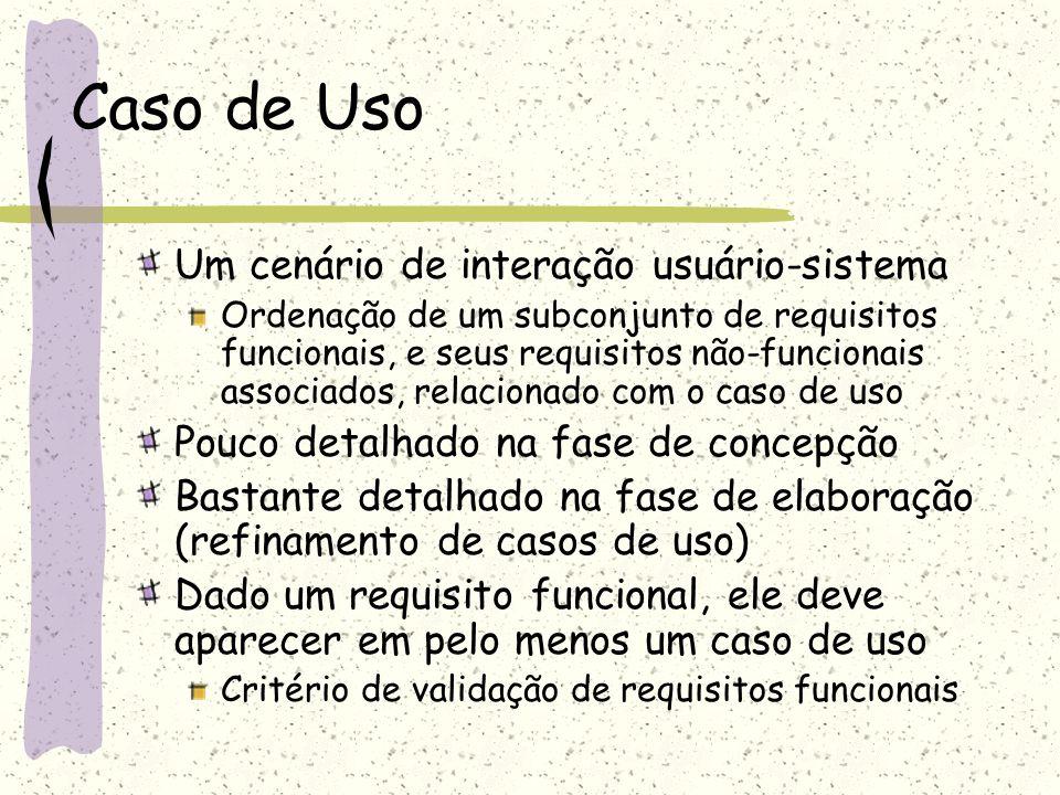 Caso de Uso Um cenário de interação usuário-sistema
