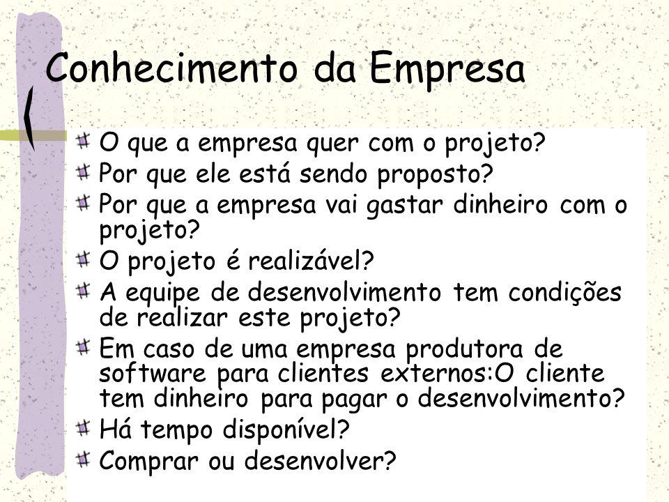 Conhecimento da Empresa