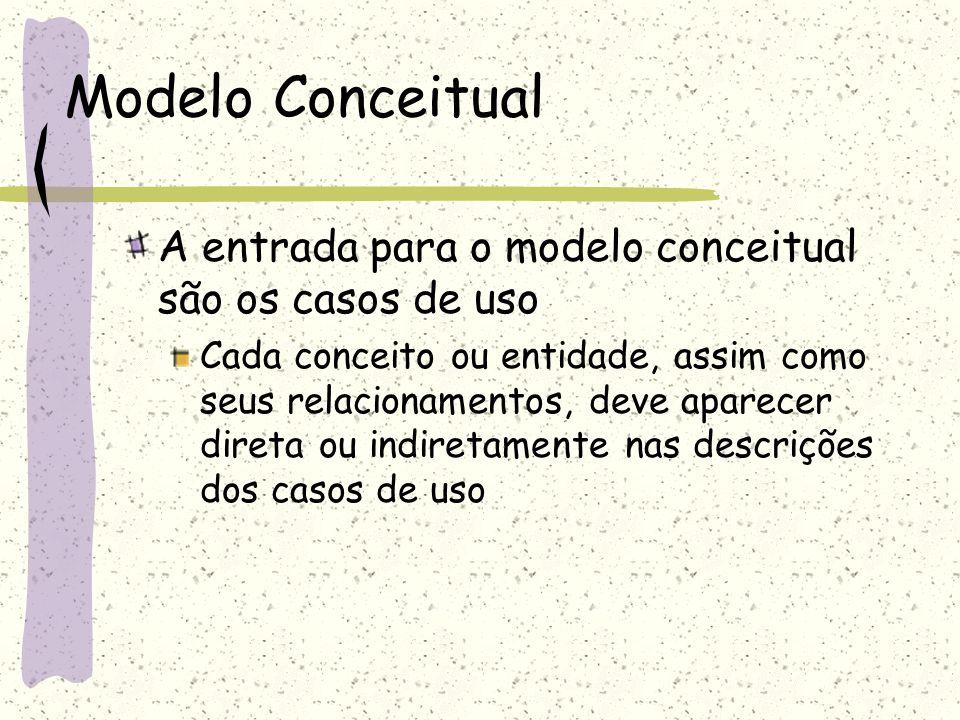 Modelo Conceitual A entrada para o modelo conceitual são os casos de uso.