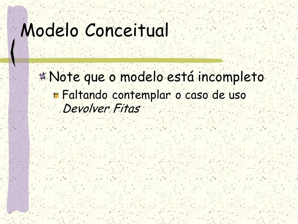 Modelo Conceitual Note que o modelo está incompleto