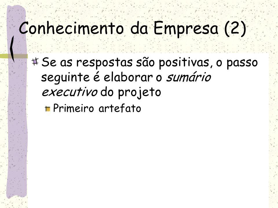 Conhecimento da Empresa (2)