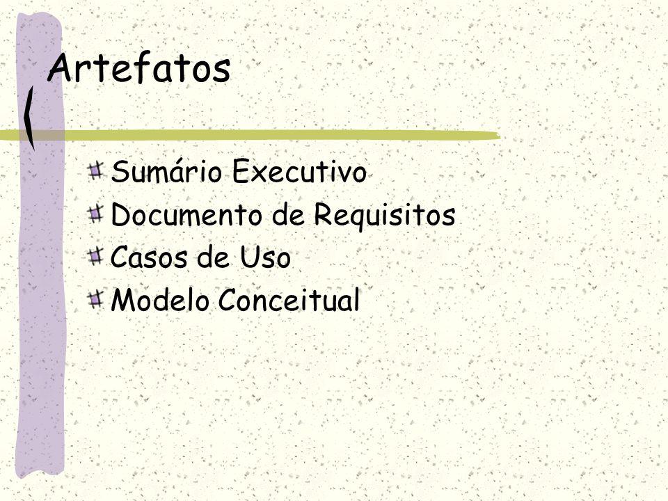 Artefatos Sumário Executivo Documento de Requisitos Casos de Uso