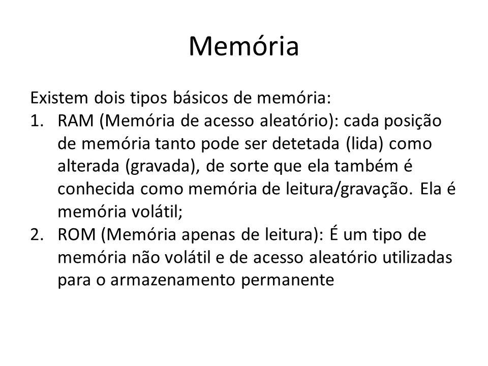 Memória Existem dois tipos básicos de memória: