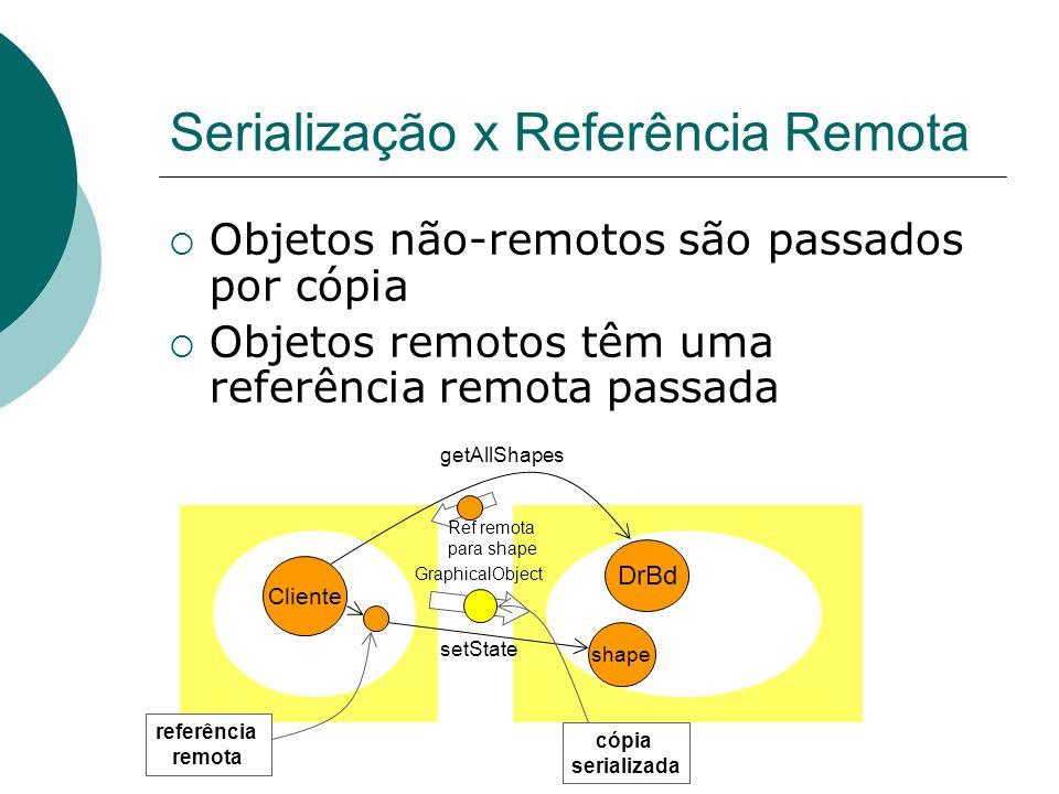 Serialização x Referência Remota