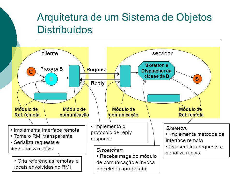 Arquitetura de um Sistema de Objetos Distribuídos