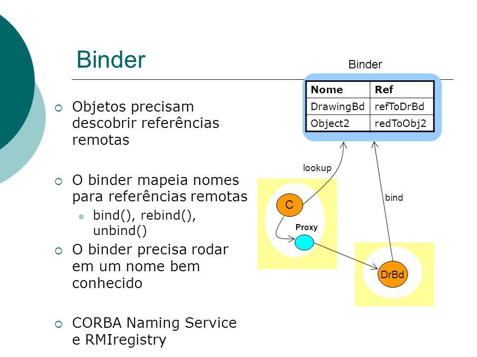 Binder Objetos precisam descobrir referências remotas