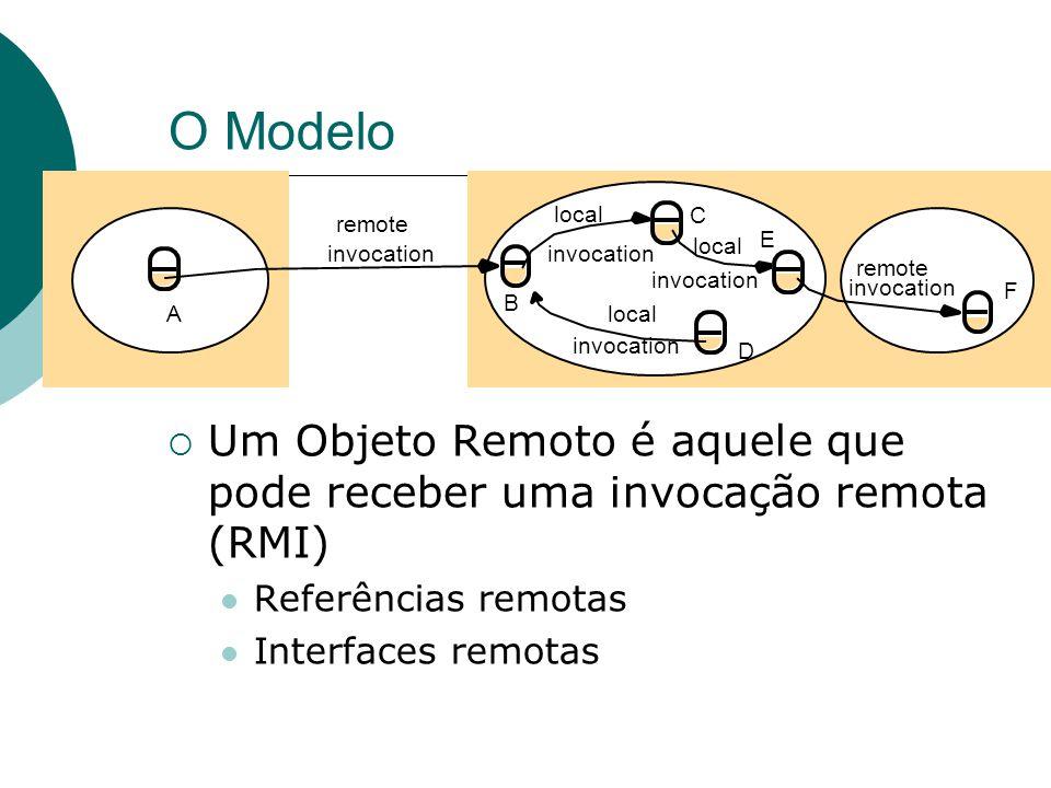 O Modelo invocation. remote. local. A. B. C. D. E. F. Um Objeto Remoto é aquele que pode receber uma invocação remota (RMI)