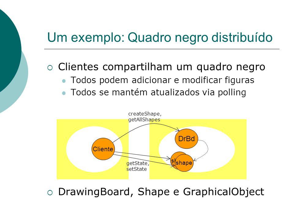 Um exemplo: Quadro negro distribuído