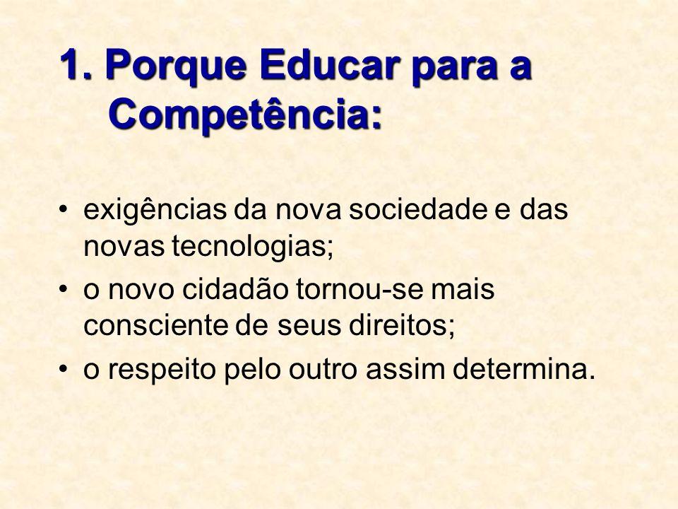 1. Porque Educar para a Competência: