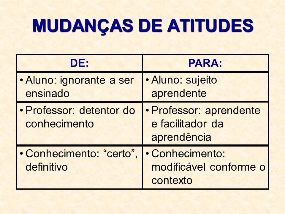 MUDANÇAS DE ATITUDES DE: PARA: Aluno: ignorante a ser ensinado
