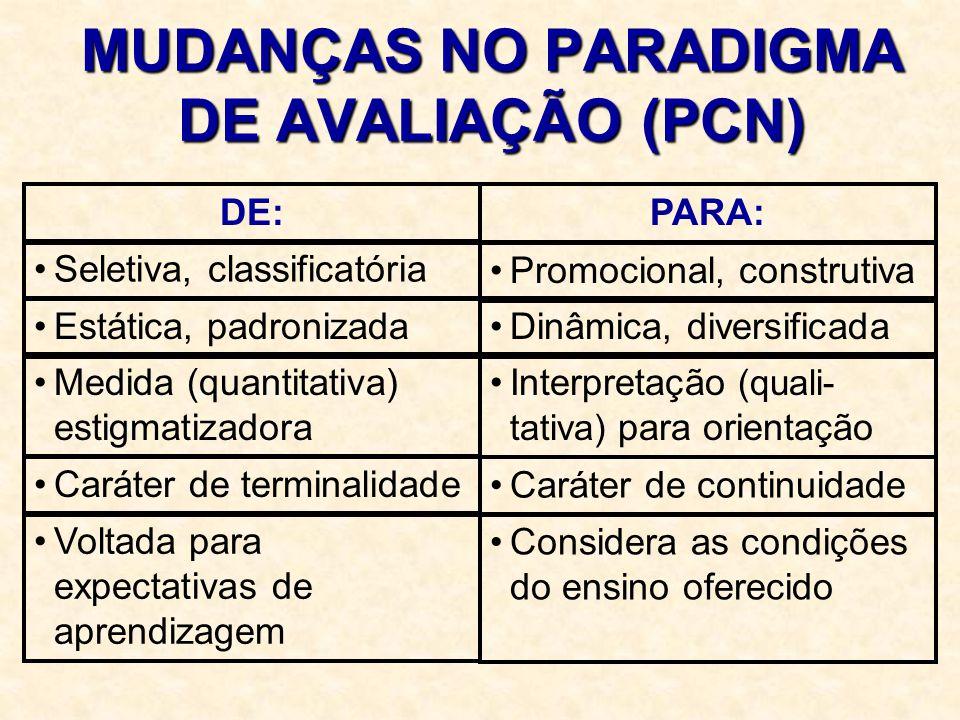 MUDANÇAS NO PARADIGMA DE AVALIAÇÃO (PCN)