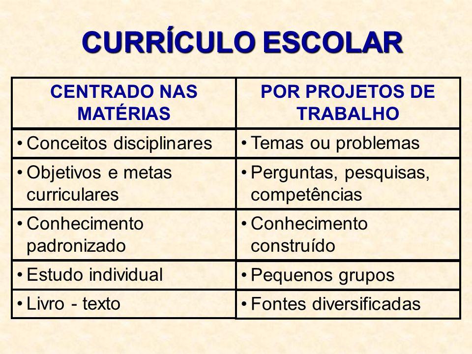 POR PROJETOS DE TRABALHO