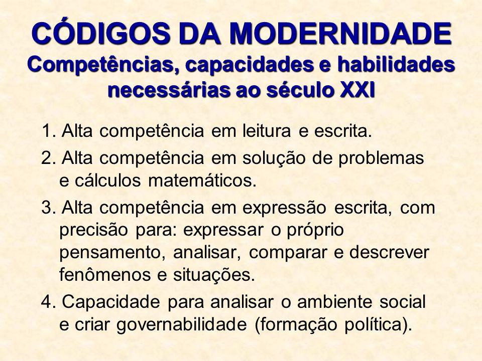 CÓDIGOS DA MODERNIDADE Competências, capacidades e habilidades necessárias ao século XXI