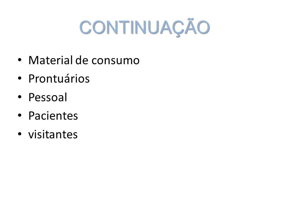 CONTINUAÇÃO Material de consumo Prontuários Pessoal Pacientes