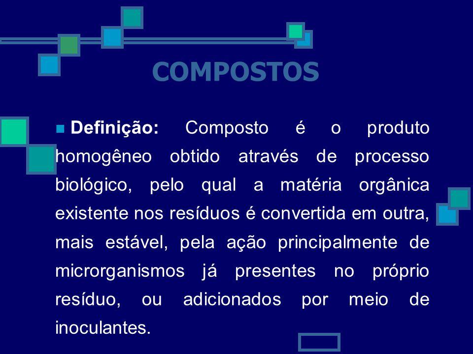 COMPOSTOS