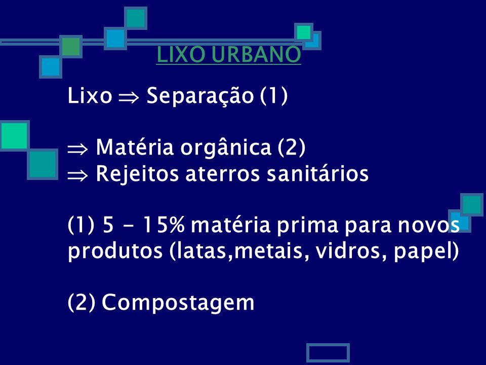 LIXO URBANO Lixo  Separação (1)  Matéria orgânica (2)  Rejeitos aterros sanitários.