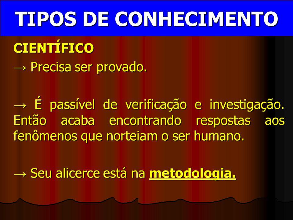 TIPOS DE CONHECIMENTO CIENTÍFICO → Precisa ser provado.