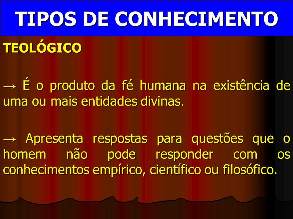 TIPOS DE CONHECIMENTO TEOLÓGICO