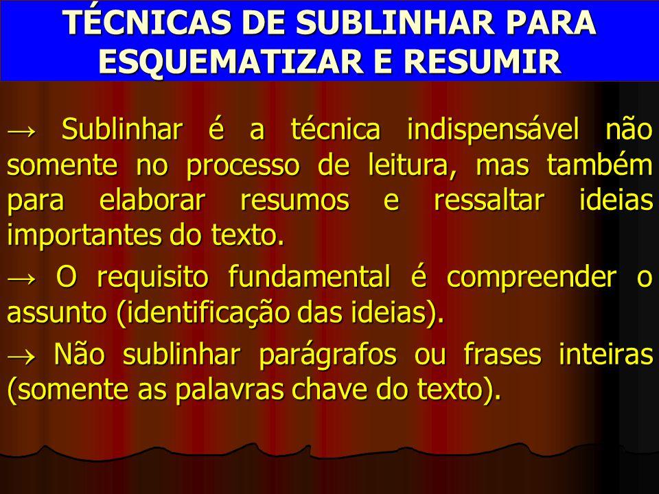 TÉCNICAS DE SUBLINHAR PARA ESQUEMATIZAR E RESUMIR