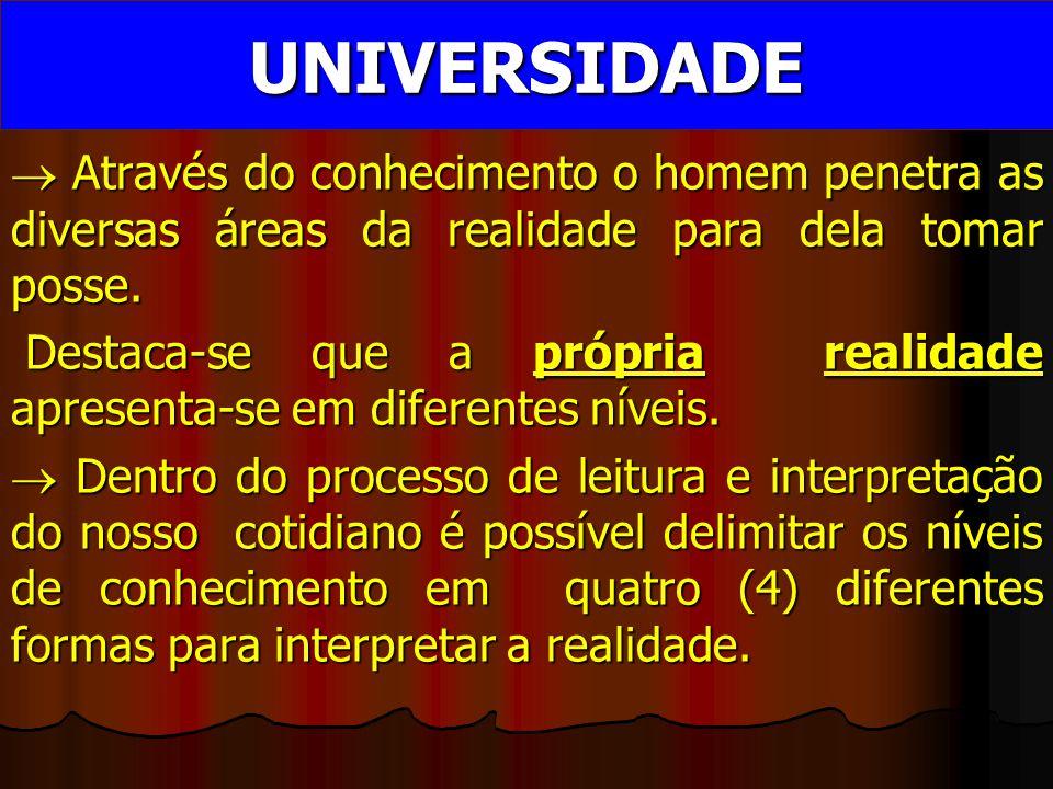 UNIVERSIDADE  Através do conhecimento o homem penetra as diversas áreas da realidade para dela tomar posse.