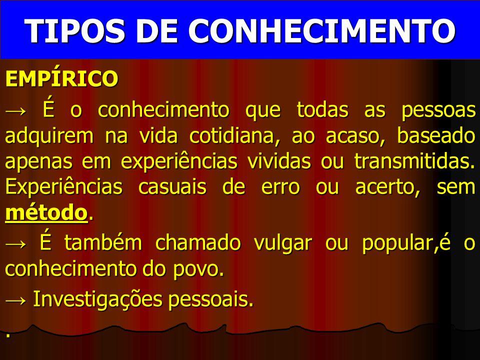 TIPOS DE CONHECIMENTO EMPÍRICO