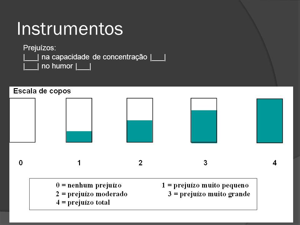 Instrumentos Prejuízos:  ___  na capacidade de concentração  ___ 
