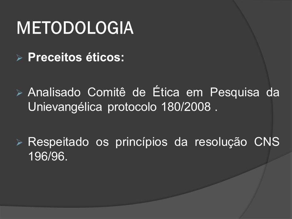 METODOLOGIA Preceitos éticos: