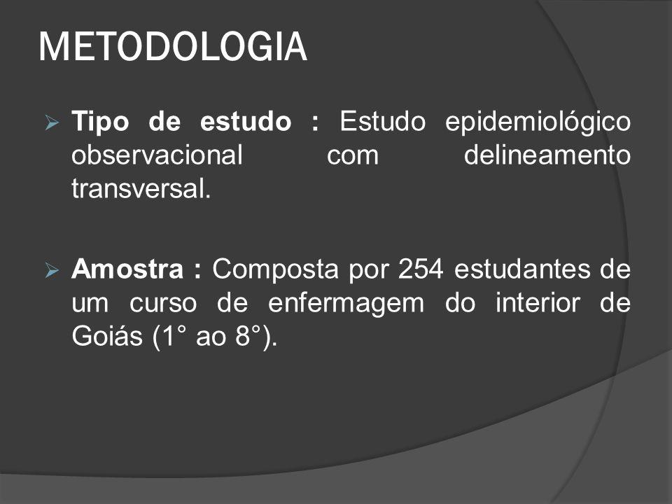 METODOLOGIA Tipo de estudo : Estudo epidemiológico observacional com delineamento transversal.